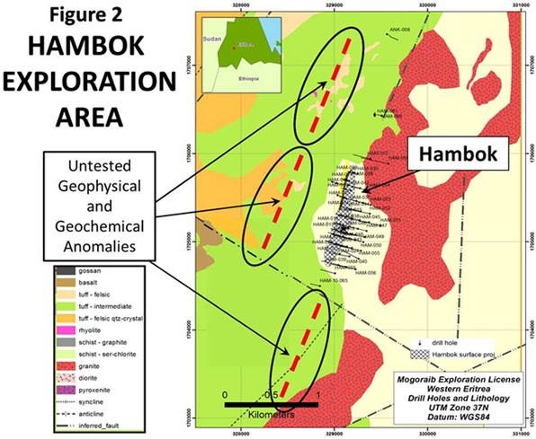 Fig. 2 - Hambok Exploration Area