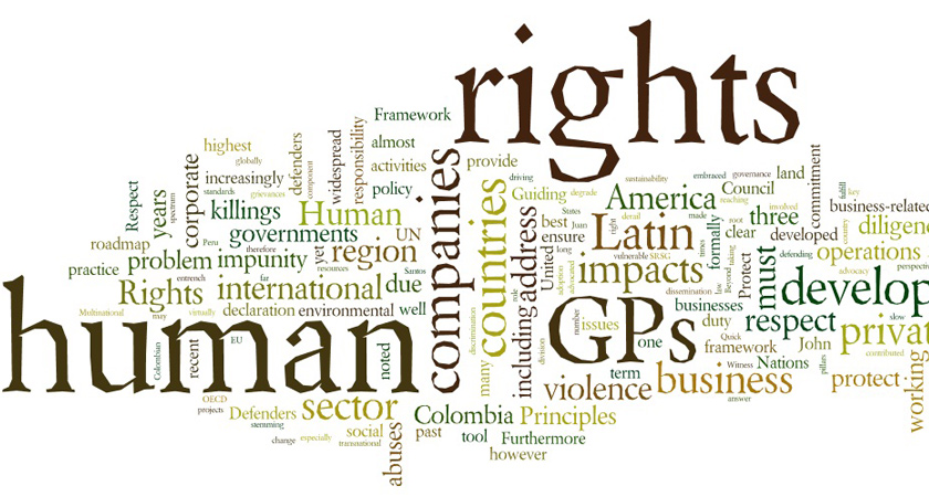 The Human Rights and Development Debate: An Overview