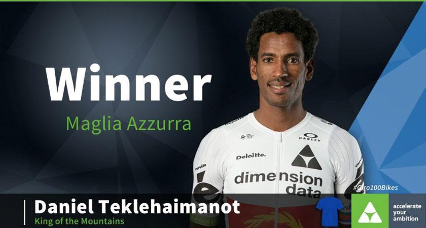 Giro d'Italia #2: Teklehaimanot Takes King of the Mountains Jersey