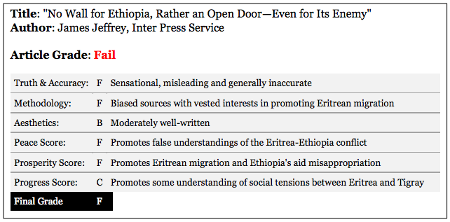 """Article Review: """"No Wall for Ethiopia, Rather an Open Door—Even for Its Enemy"""""""