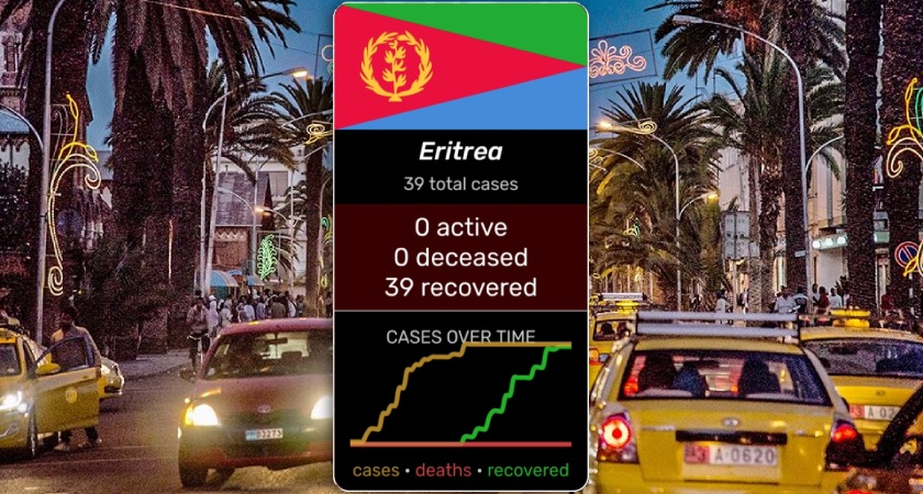 Eritrea become a COVID-19 free country